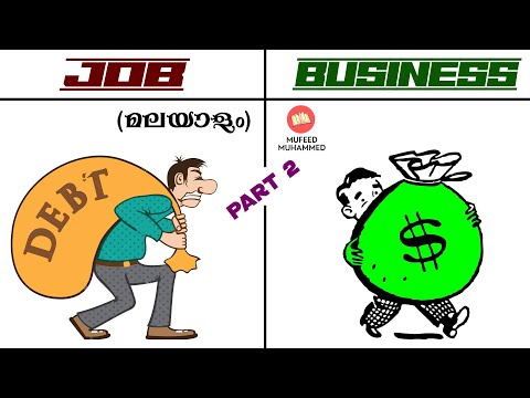 How to Start a Business With No Money in Malayalam | Side Hustle Part 2 | Mufeed Muhammed [Video]