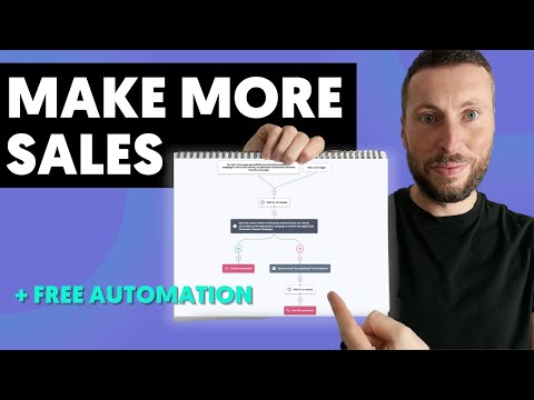 How To Recover Lost Sales With Abandon Cart Automation In ActiveCampaign [Video]